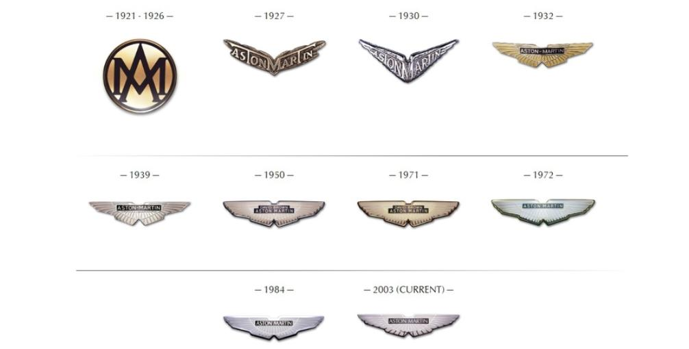 История Астон Мартин: годы создания, основатели, история логотипа