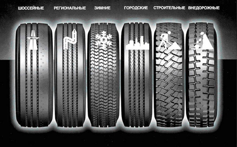 Маркировка шины автомобиля расшифровка