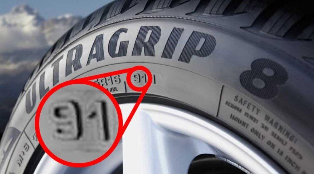 Что означают надписи на шинах